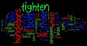 wordle bike 3
