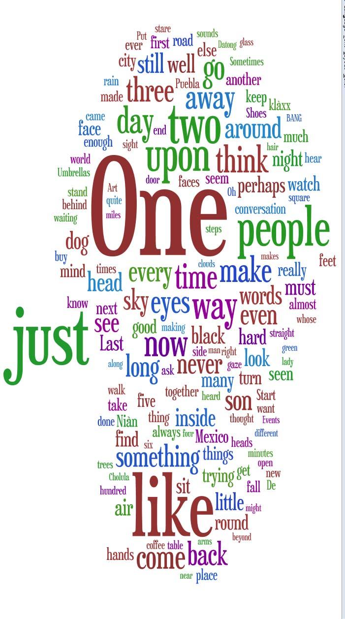 Wordle Quiz | Sideways Station